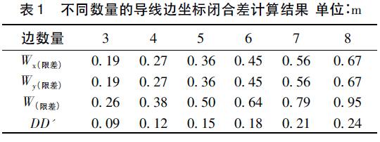 导线测量中全站仪棱镜常数的影响