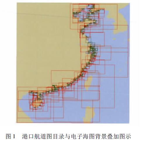 港口航道图测量工作量自动计算系统研究