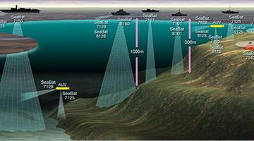 多波束回声探测系统助力深海绘图寻失联MH370
