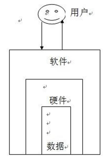 栅格数据结构:用密集正方形