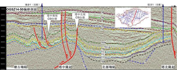 塔里木盆地油气资源勘探调查取得重大新成果