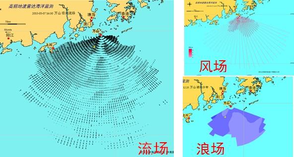 新闻 > 正文  项目已在南海大万山岛,上川岛建设的2个远端高频地波